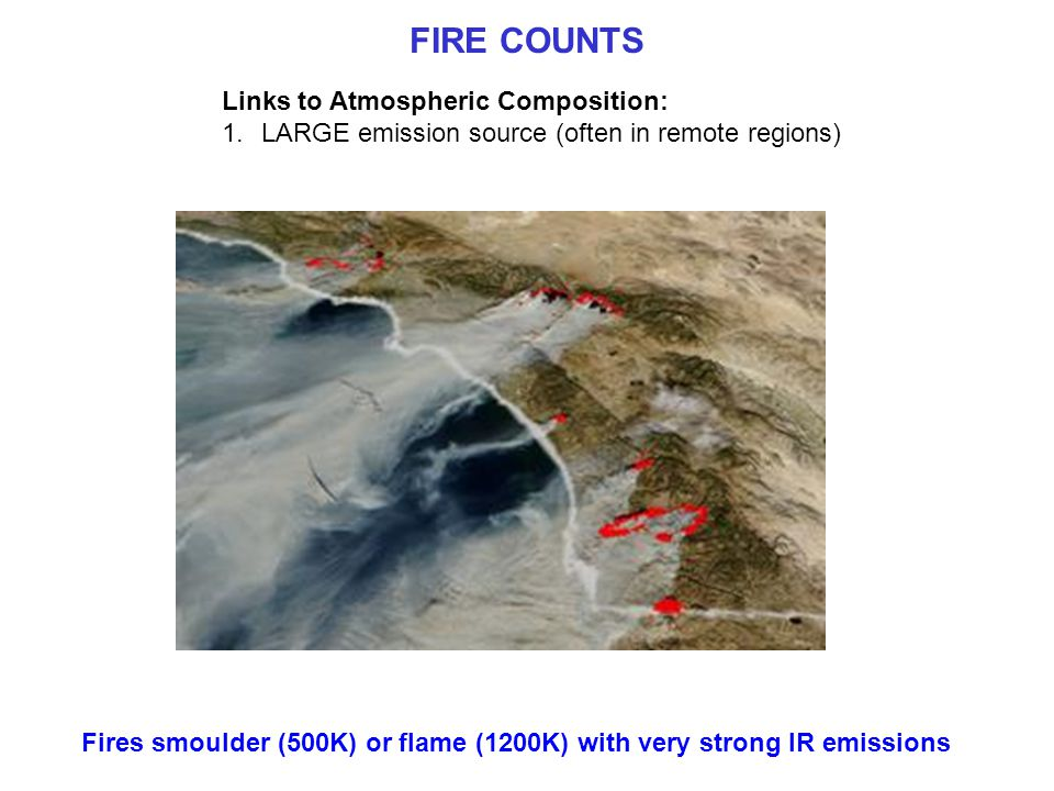 FIRE COUNTS Links to Atmospheric Composition: 1.LARGE emission source (often in remote regions) Fires smoulder (500K) or flame (1200K) with very strong IR emissions