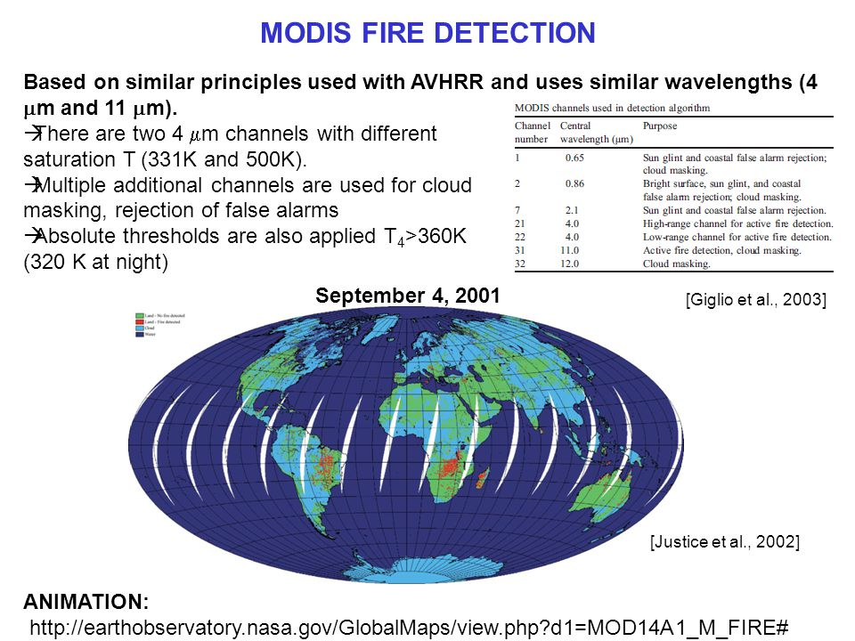 MODIS FIRE DETECTION Based on similar principles used with AVHRR and uses similar wavelengths (4  m and 11  m).