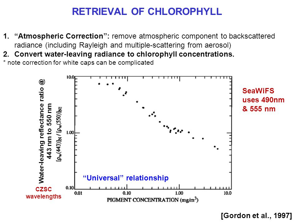 RETRIEVAL OF CHLOROPHYLL Water-leaving reflectance ratio @ 443 nm to 550 nm 1. Atmospheric Correction : remove atmospheric component to backscattered radiance (including Rayleigh and multiple-scattering from aerosol) 2.Convert water-leaving radiance to chlorophyll concentrations.