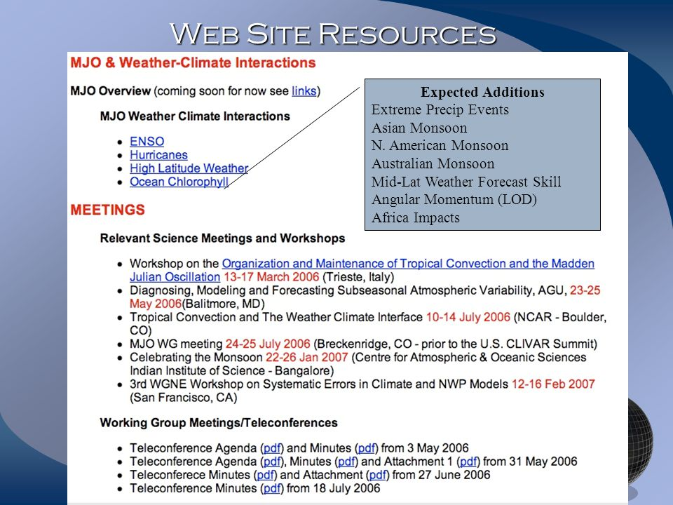 Web Site Resources