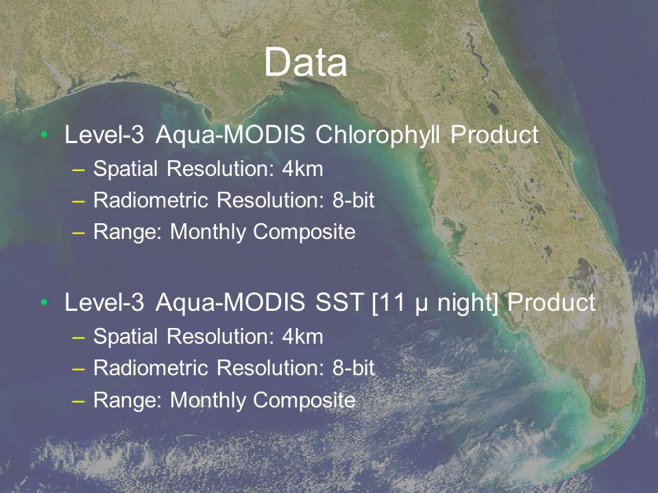 Data Level-3 Aqua-MODIS Chlorophyll Product –Spatial Resolution: 4km –Radiometric Resolution: 8-bit –Range: Monthly Composite Level-3 Aqua-MODIS SST [