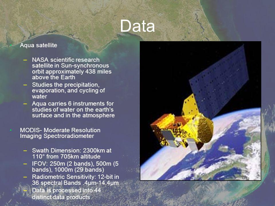 Data Aqua satellite –NASA scientific research satellite in Sun-synchronous orbit approximately 438 miles above the Earth –Studies the precipitation, e