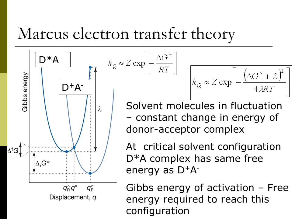 Marcus electron transfer theory Solvent molecules in fluctuation – constant change in energy of donor-acceptor complex At critical solvent configuration D*A complex has same free energy as D + A - Gibbs energy of activation – Free energy required to reach this configuration D*A D+A-D+A-