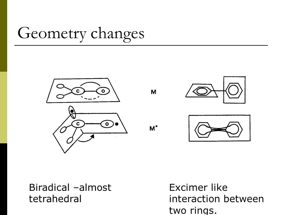 Example of effect of geometry change in excited state :Isomerisation of stilbenes Ph-CH=CH-Ph trans cis