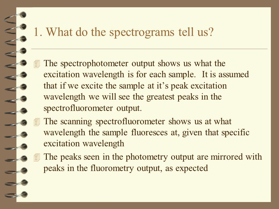 1. What do the spectrograms tell us.