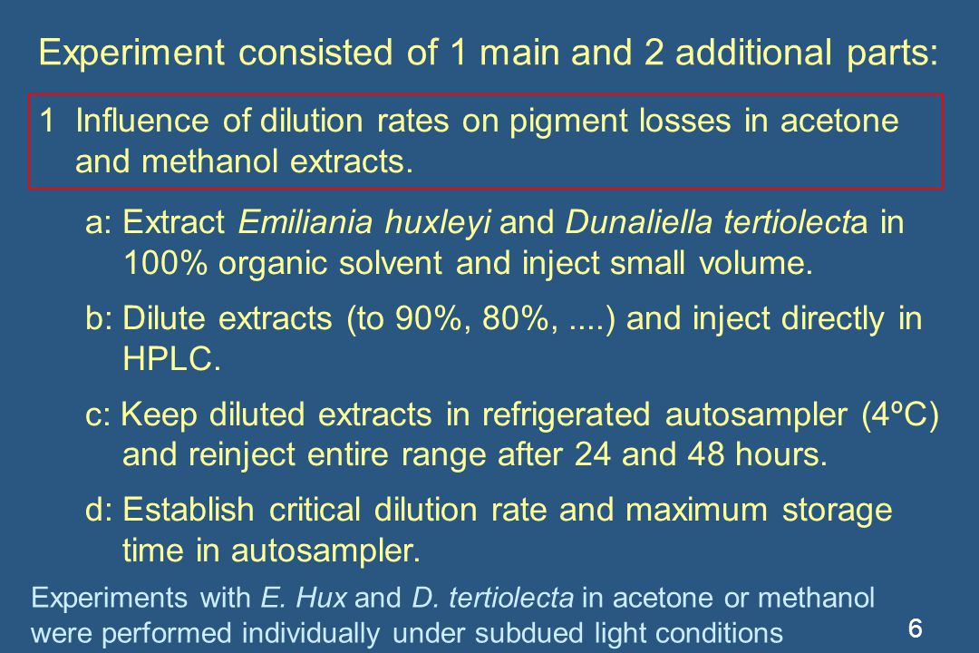 Differences time zero (%) Time (hours) Chlorophyll a Carotenes Chlorophyll b Violaxanthin Lutein Time series Dunaliella tertiolecta extracted in 100% methanol 17