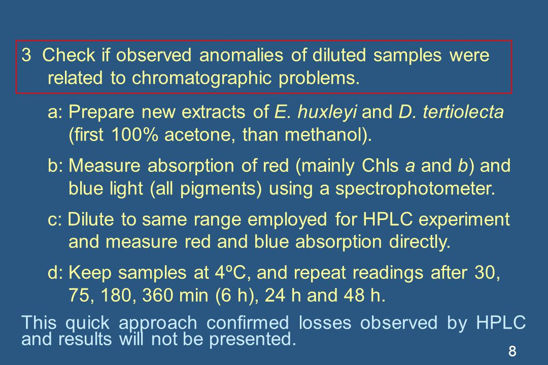 8 3 Check if observed anomalies of diluted samples were related to chromatographic problems.
