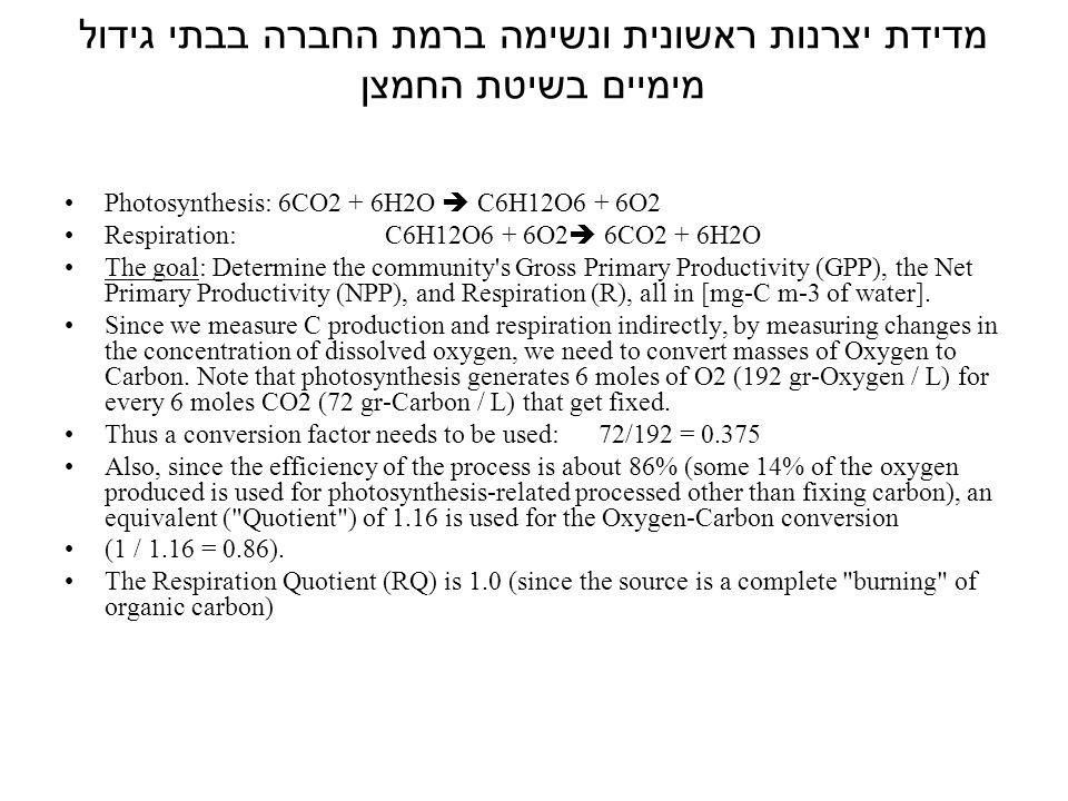 מדידת יצרנות ראשונית ונשימה ברמת החברה בבתי גידול מימיים בשיטת החמצן Photosynthesis:6CO2 + 6H2O  C6H12O6 + 6O2 Respiration: C6H12O6 + 6O2  6CO2 + 6H2O The goal: Determine the community s Gross Primary Productivity (GPP), the Net Primary Productivity (NPP), and Respiration (R), all in [mg-C m-3 of water].