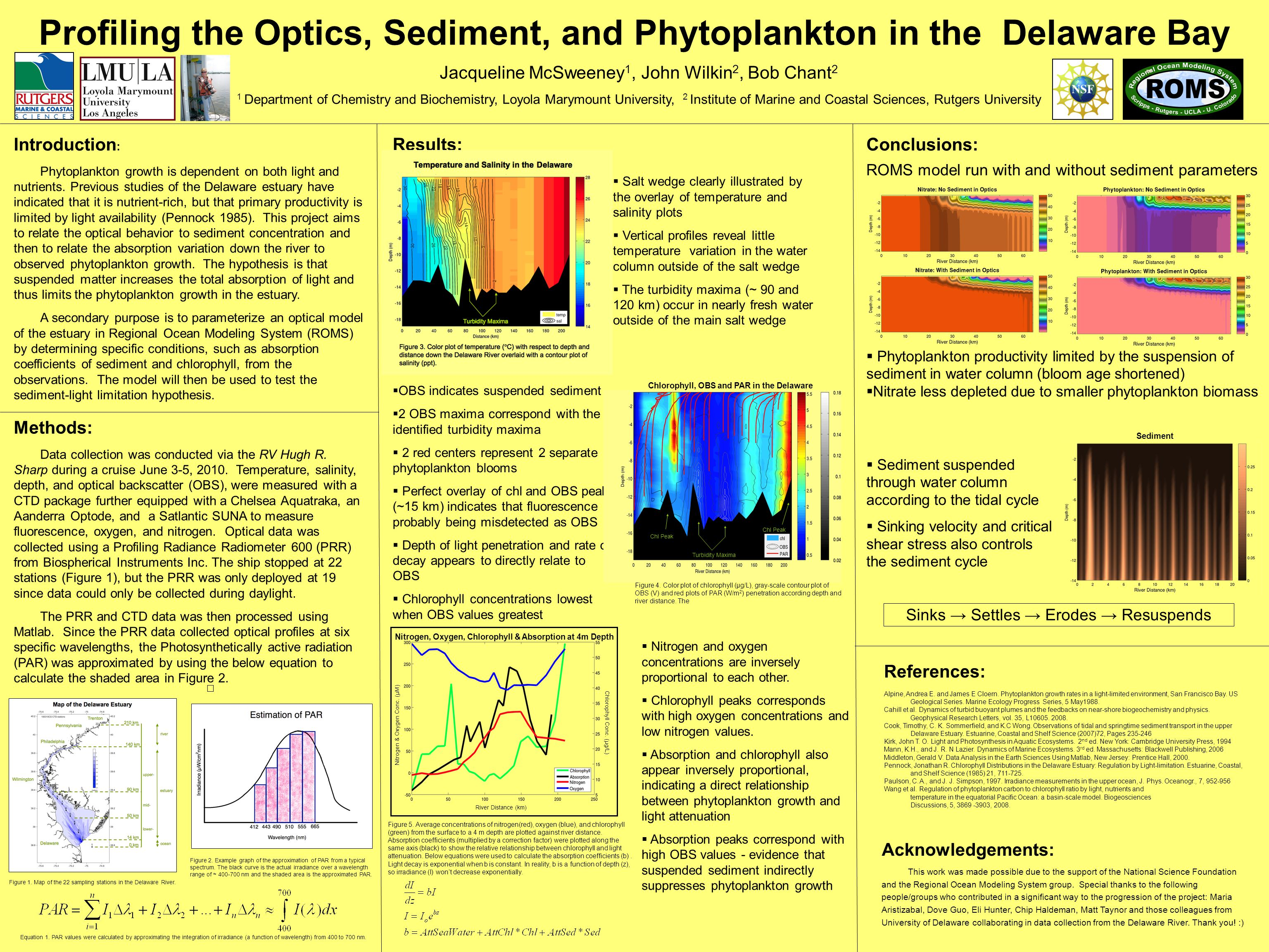 Profiling the Optics, Sediment, and Phytoplankton in the Delaware Bay Introduction : Phytoplankton growth is dependent on both light and nutrients. Pr