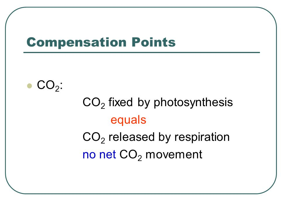 COMPARISON OF PHOTOSYNTHESIS AND RESPIRATION Photosynthesis Cells w/chlorophyll In light Uses H 2 0 and CO 2 Releases O 2 Radiant energy to chemical energy Dry weight increases Food and energy produced Energy stored Respiration All living cells Light and dark Uses O 2 Forms CO 2 and H 2 0 Chemical energy to useful energy Dry weight decreases Food broken down Energy released