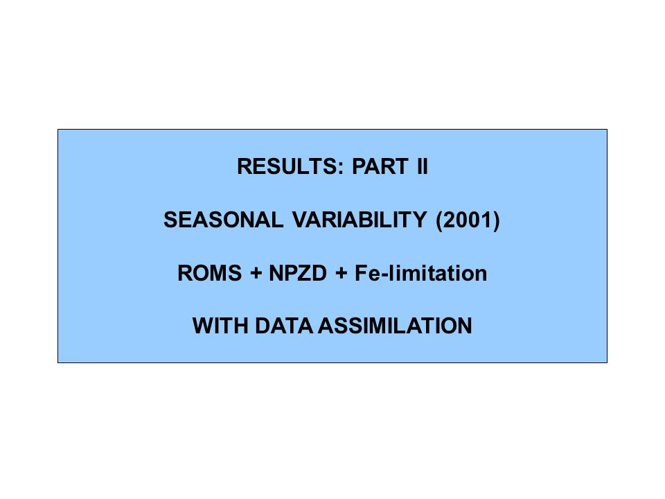 RESULTS: PART II SEASONAL VARIABILITY (2001) ROMS + NPZD + Fe-limitation WITH DATA ASSIMILATION