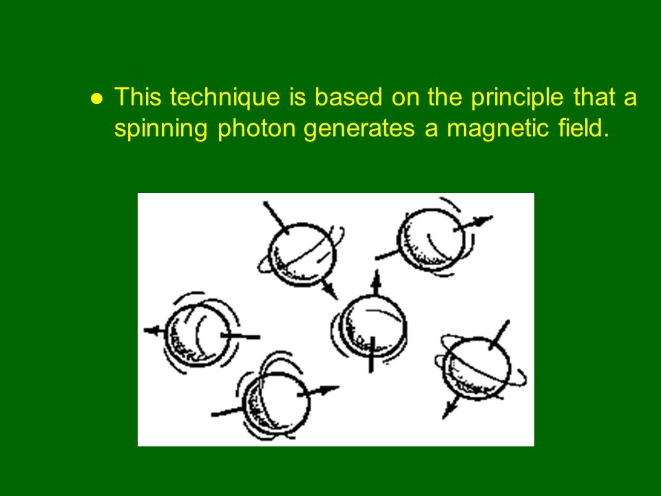 This technique is based on the principle that a spinning photon generates a magnetic field.