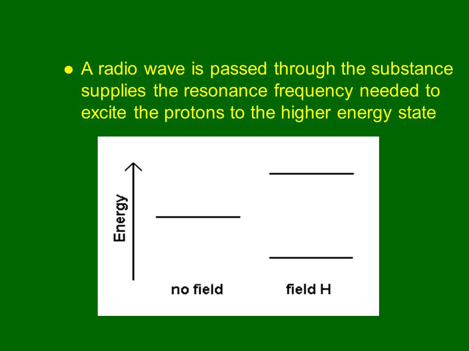 A radio wave is passed through the substance supplies the resonance frequency needed to excite the protons to the higher energy state