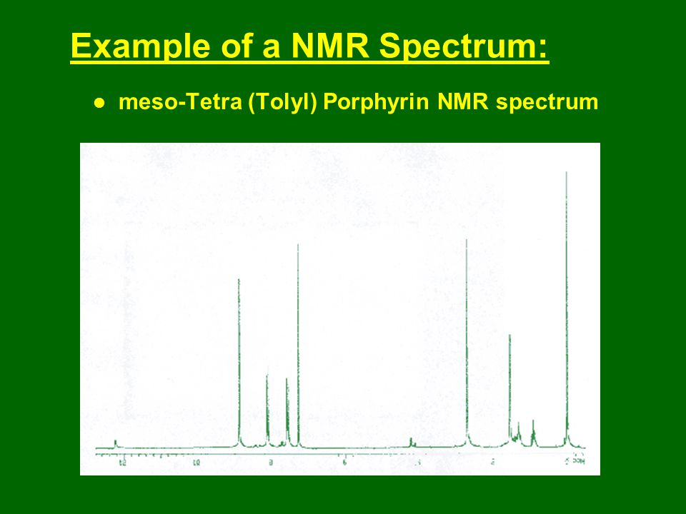 Example of a NMR Spectrum: meso-Tetra (Tolyl) Porphyrin NMR spectrum
