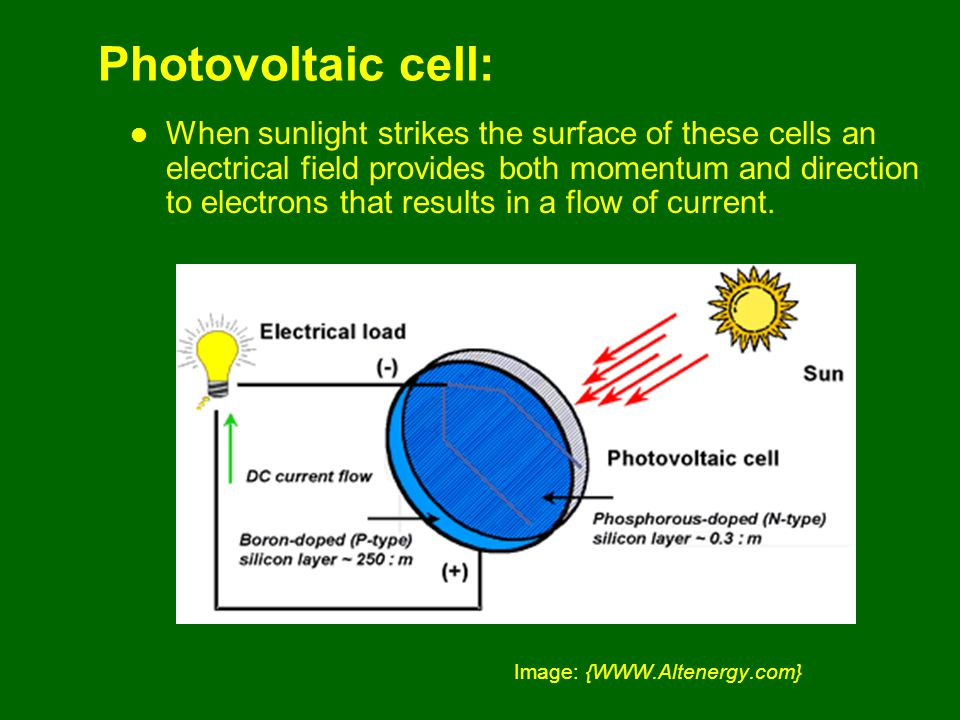 Photovoltaic cell: When sunlight strikes the surface of these cells an electrical field provides both momentum and direction to electrons that results in a flow of current.