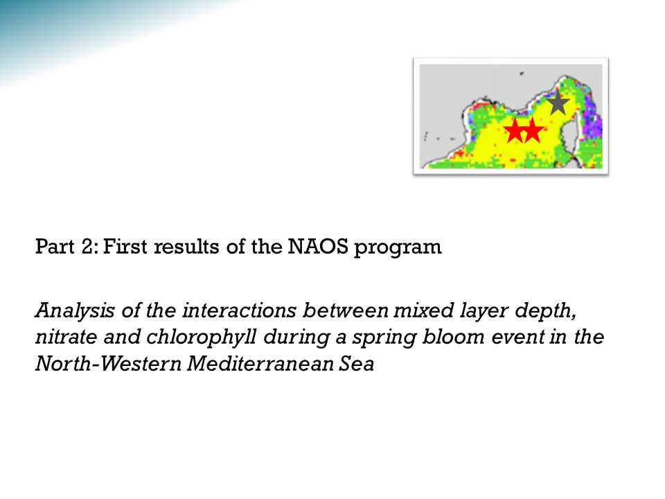 Part 2: First results of the NAOS program Analysis of the interactions between mixed layer depth, nitrate and chlorophyll during a spring bloom event in the North-Western Mediterranean Sea