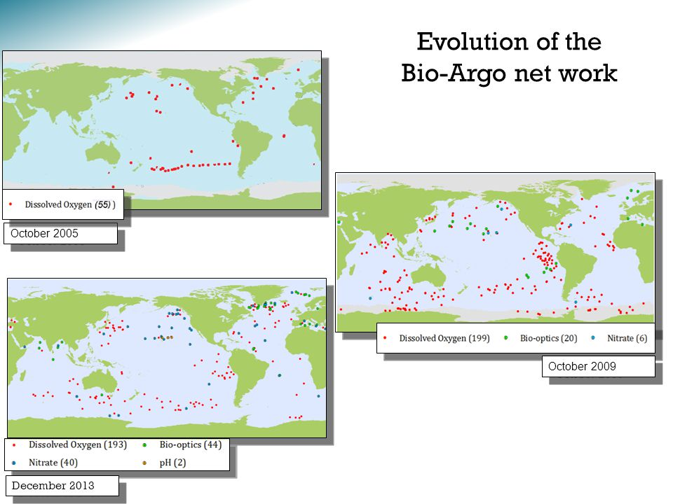 Evolution of the Bio-Argo net work October 2009 December 2013 October 2005