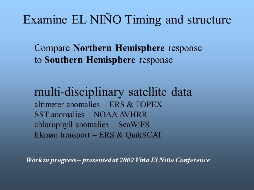 El Nino Comparisons N & S: Timing ALTIMETER: Sea Surface Height Residuals (1997-1998) Low latitudes Baja VS N.Chile Mid latitudes High Sea Levels SeaWiFS Data Begins 1997 1998