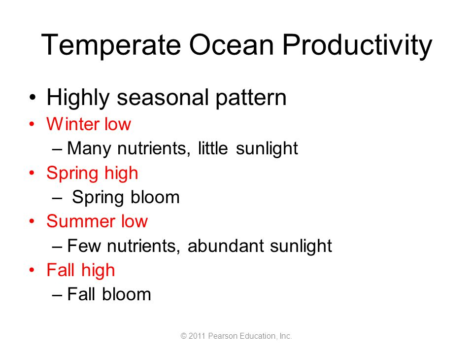 © 2011 Pearson Education, Inc. Temperate Ocean Productivity Highly seasonal pattern Winter low –Many nutrients, little sunlight Spring high – Spring b