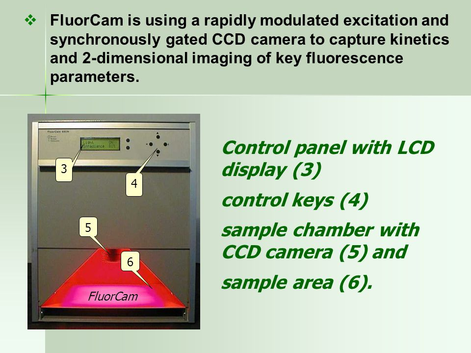  FluorCam is using a rapidly modulated excitation and synchronously gated CCD camera to capture kinetics and 2-dimensional imaging of key fluorescence parameters.