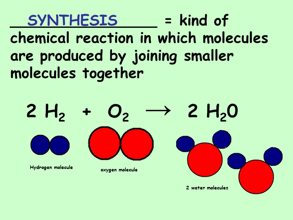 ________________ = kind of chemical reaction in which molecules are produced by joining smaller molecules together 2 H 2 + O 2 → 2 H 2 0 SYNTHESIS 2 water molecules Hydrogen molecule oxygen molecule