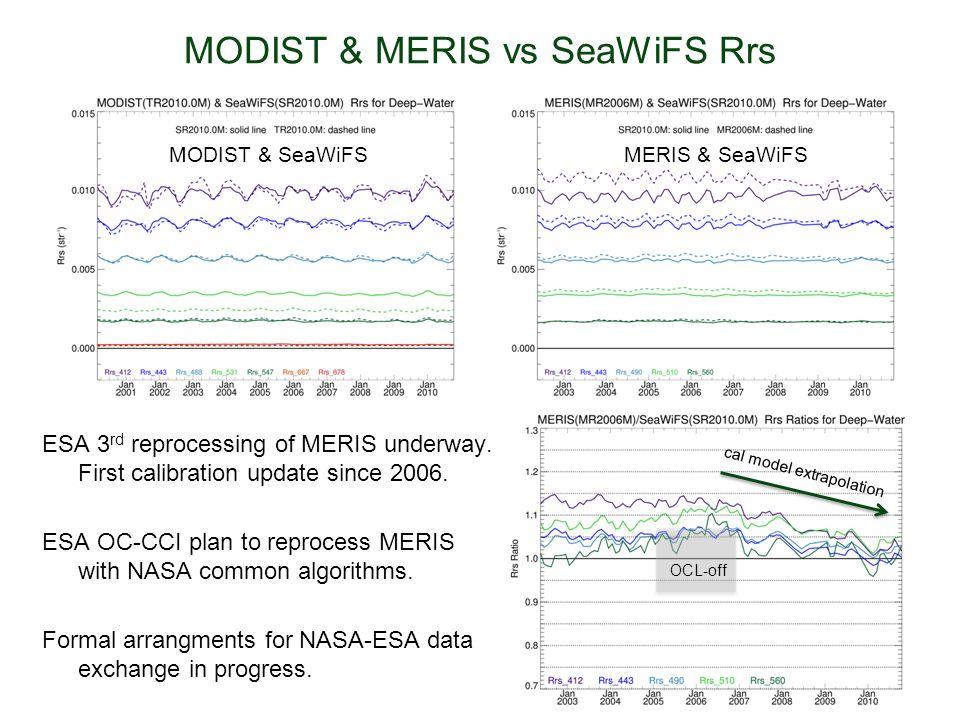 MODIST & MERIS vs SeaWiFS Rrs ESA 3 rd reprocessing of MERIS underway.