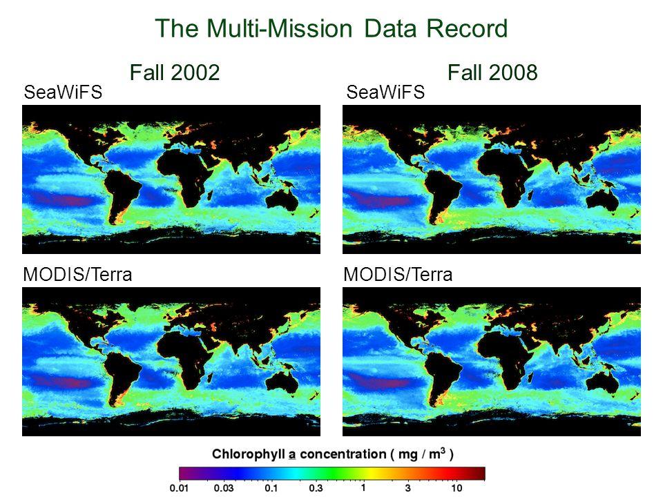 The Multi-Mission Data Record SeaWiFS MODIS/Terra Fall 2002Fall 2008