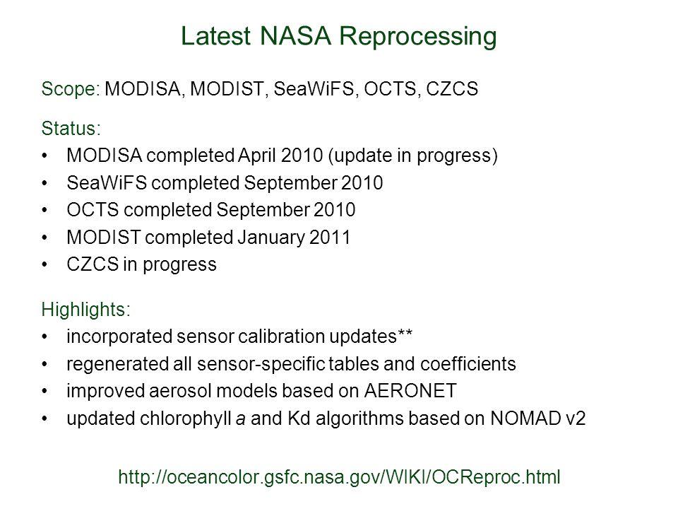 OCM-2 Monthly Chlorophyll limited on-board recording capacity and bi-annual tilt restrict sampling ISRO data distribution: http://218.248.0.134:8080/OCMWebSCAT/html/controller.jsp NASA test products: http://oceancolor.gsfc.nasa.gov/cgi/l3