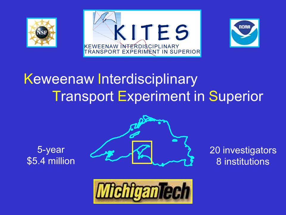 Keweenaw Interdisciplinary Transport Experiment in Superior 20 investigators 8 institutions 5-year $5.4 million