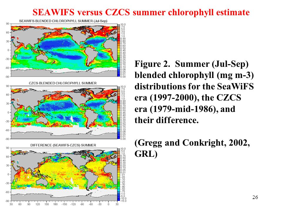 26 SEAWIFS versus CZCS summer chlorophyll estimate Figure 2. Summer (Jul-Sep) blended chlorophyll (mg m-3) distributions for the SeaWiFS era (1997-200