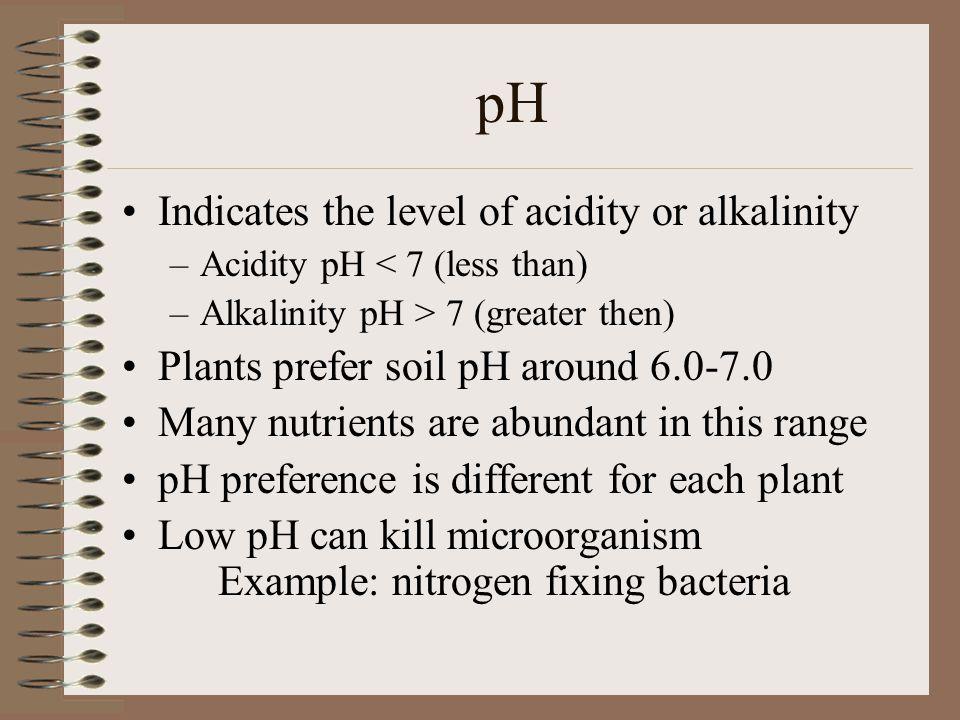 pH Indicates the level of acidity or alkalinity –Acidity pH < 7 (less than) –Alkalinity pH > 7 (greater then) Plants prefer soil pH around 6.0-7.0 Man
