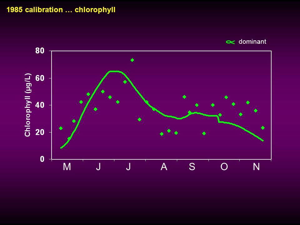 1985 calibration … chlorophyll M J J A S O N dominant