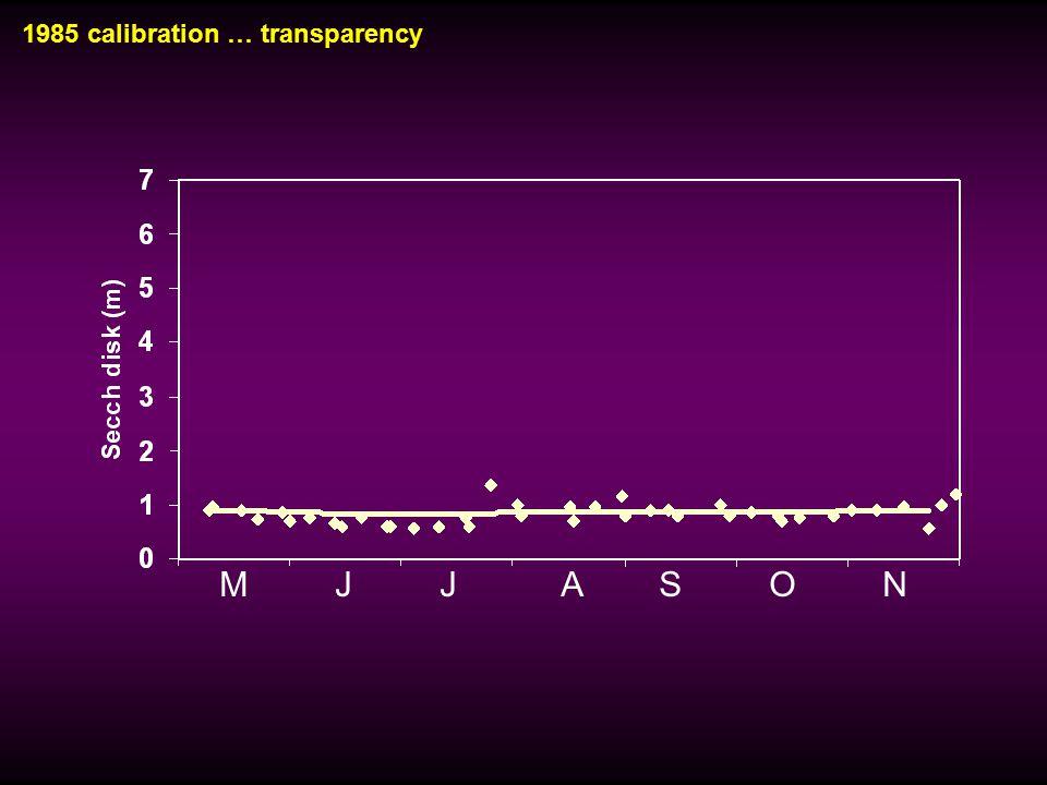 1985 calibration … transparency M J J A S O N