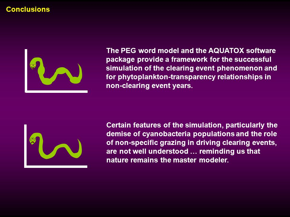 Conclusions The PEG word model and the AQUATOX software package provide a framework for the successful simulation of the clearing event phenomenon and for phytoplankton-transparency relationships in non-clearing event years.