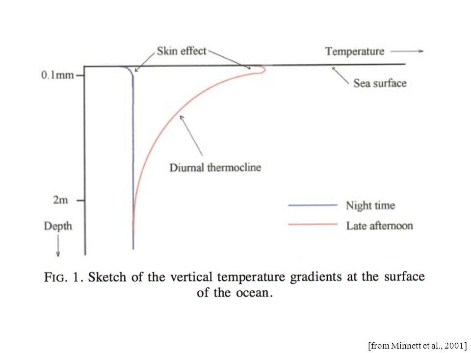 [from Minnett et al., 2001]