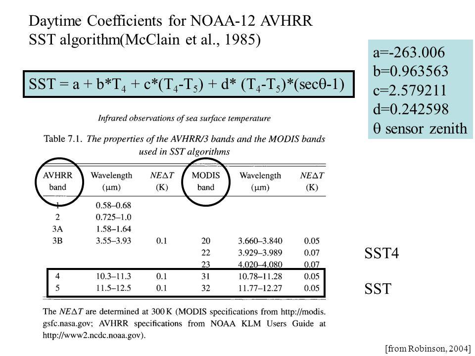 SST = a + b*T 4 + c*(T 4 -T 5 ) + d* (T 4 -T 5 )*(sec  -1) a=-263.006 b=0.963563 c=2.579211 d=0.242598  sensor zenith Daytime Coefficients for NOAA-12 AVHRR SST algorithm(McClain et al., 1985) SST SST4 [from Robinson, 2004]