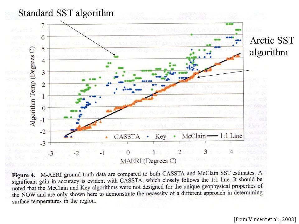 Standard SST algorithm Arctic SST algorithm [from Vincent et al., 2008]