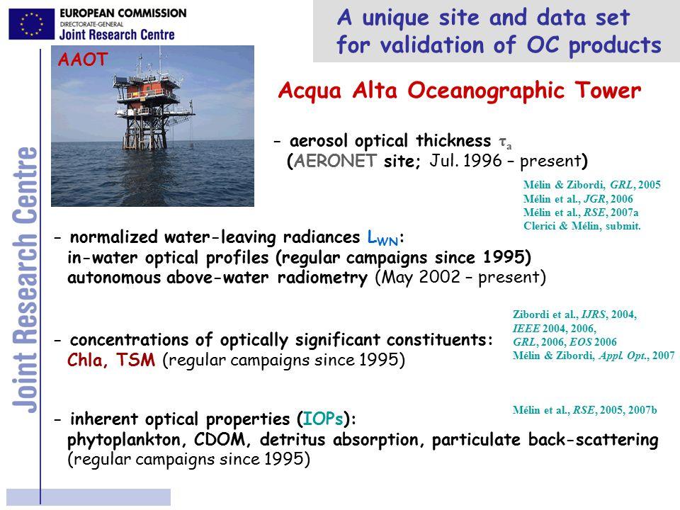 A unique site and data set for validation of OC products Mélin & Zibordi, GRL, 2005 Mélin et al., JGR, 2006 Mélin et al., RSE, 2007a Clerici & Mélin, submit.