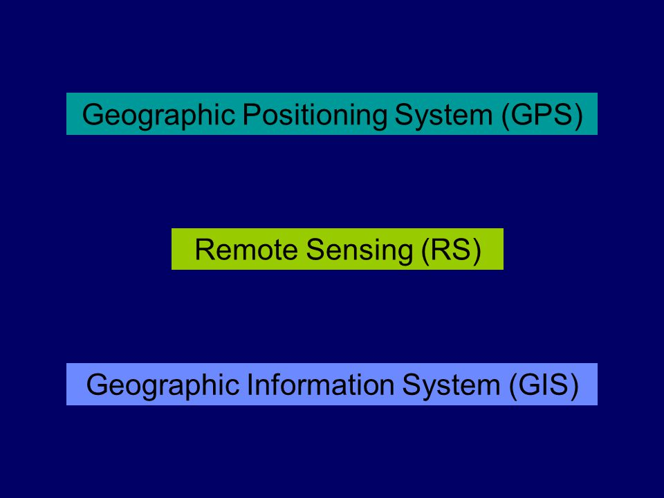 How does GPS work? Earth Space 1. The receiver picks up the signals from the satellites GPS