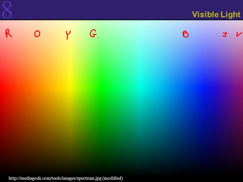 8 Visible Light http://mediagods.com/tools/images/spectrum.jpg (modified)