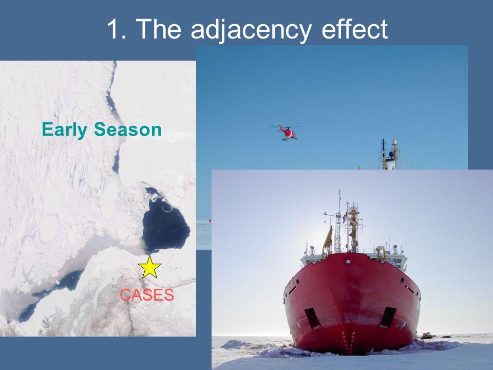 1. The adjacency effect Early Season CASES