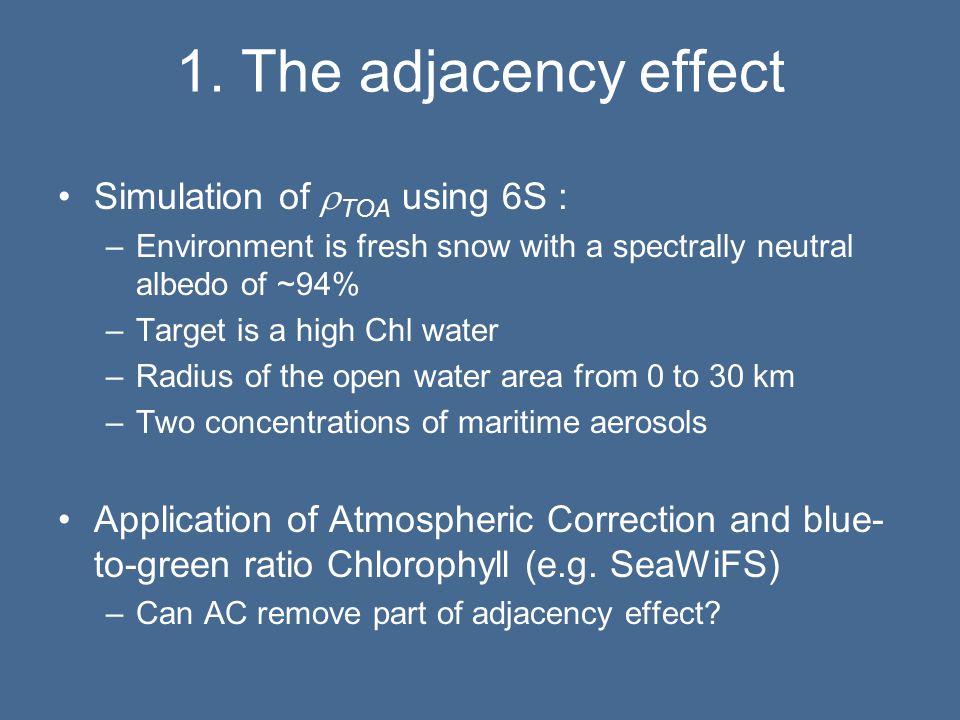 Results: Adjacency effect