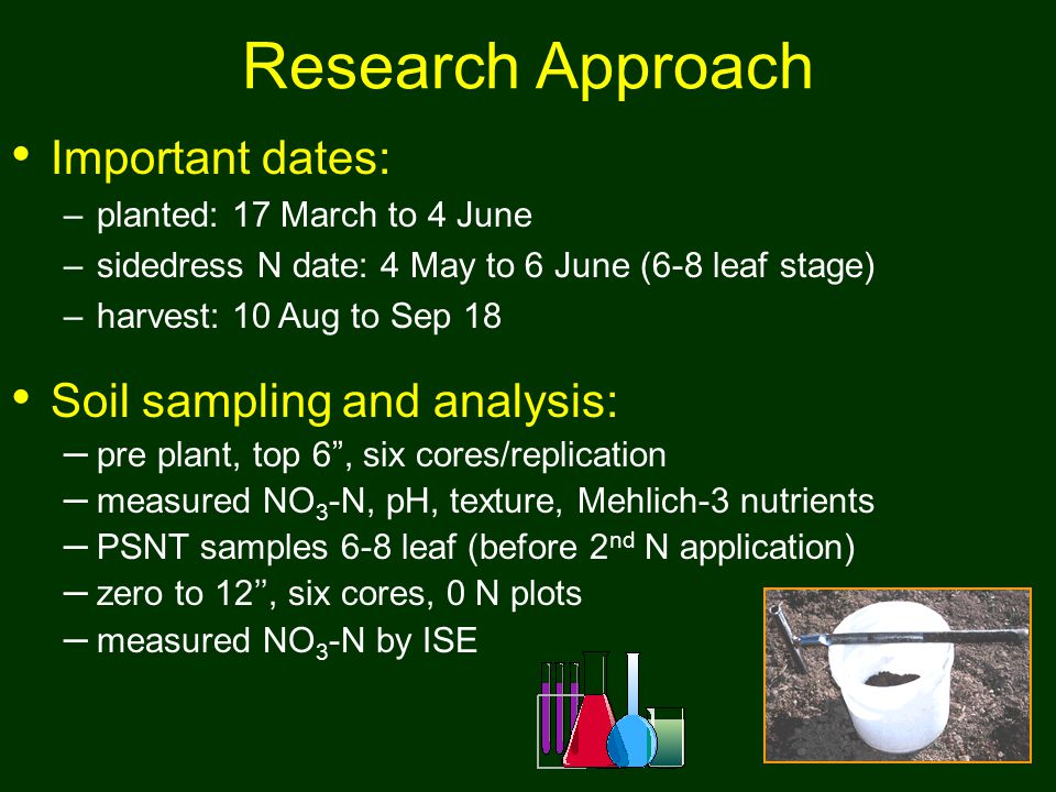 Important dates: –planted: 17 March to 4 June –sidedress N date: 4 May to 6 June (6-8 leaf stage) –harvest: 10 Aug to Sep 18 Soil sampling and analysis: – pre plant, top 6 , six cores/replication – measured NO 3 -N, pH, texture, Mehlich-3 nutrients – PSNT samples 6-8 leaf (before 2 nd N application) – zero to 12'', six cores, 0 N plots – measured NO 3 -N by ISE Research Approach