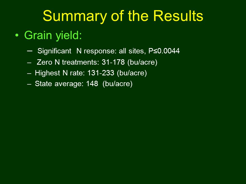 Summary of the Results Grain yield: – Significant N response: all sites, P≤0.0044 – Zero N treatments: 31-178 (bu/acre) –Highest N rate: 131-233 (bu/acre) –State average: 148 (bu/acre)