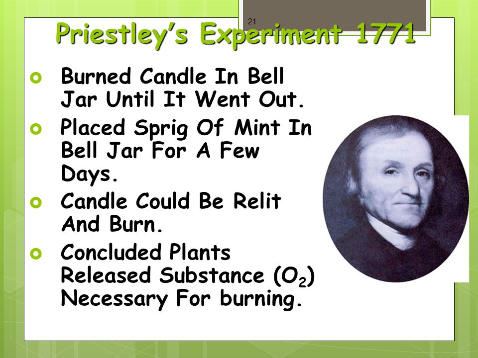 Priestley's Experiment 1771  Burned Candle In Bell Jar Until It Went Out.