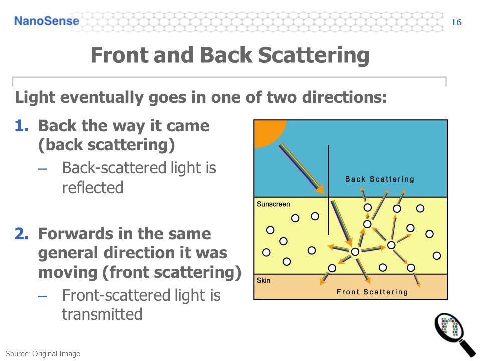 16 Front and Back Scattering Light eventually goes in one of two directions: 1.Back the way it came (back scattering) – Back-scattered light is reflected 2.Forwards in the same general direction it was moving (front scattering) – Front-scattered light is transmitted Source: Original Image