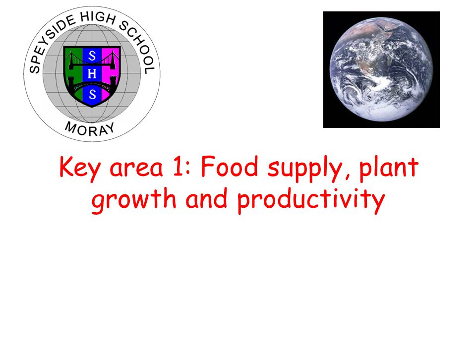 CFE Higher Biology Sustainability and interdependence Food supply LI: 1.Describe the problems arising from an increasing human population in terms of food supply.