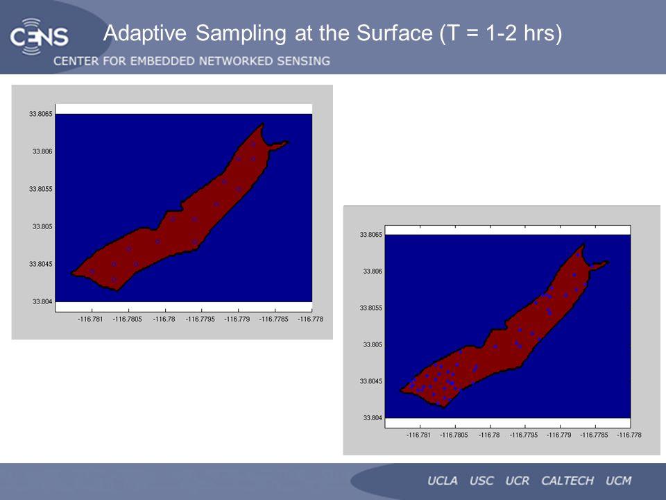 Adaptive Sampling at the Surface (T = 1-2 hrs)