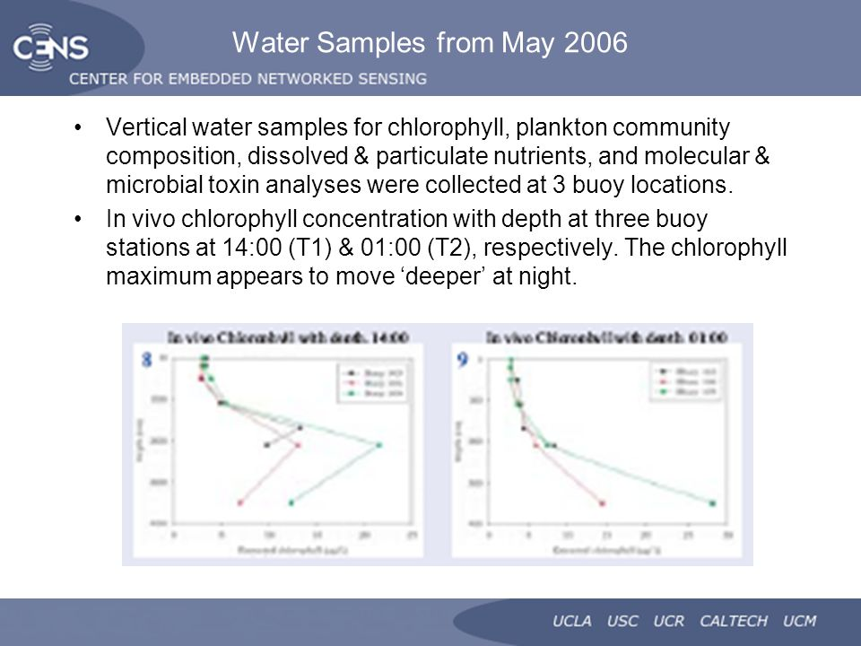 Water Samples from May 2006 Vertical water samples for chlorophyll, plankton community composition, dissolved & particulate nutrients, and molecular & microbial toxin analyses were collected at 3 buoy locations.