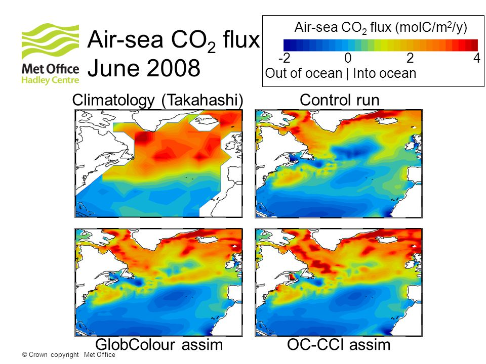 © Crown copyright Met Office Air-sea CO 2 flux June 2008 Climatology (Takahashi)Control run GlobColour assimOC-CCI assim Air-sea CO 2 flux (molC/m 2 /y) -2 Out of ocean | Into ocean 024